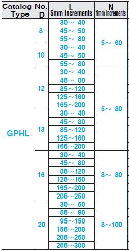 gphl-05-kth-02