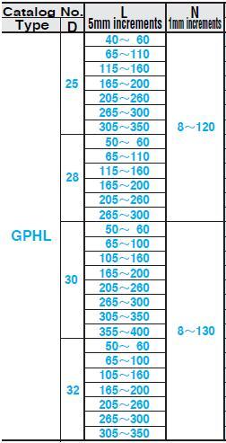 gphl-05-kth-03