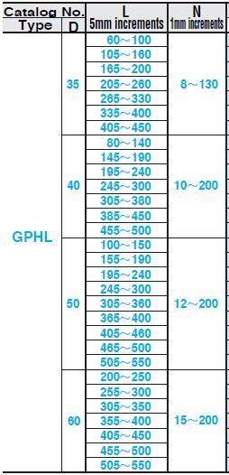 gphl-05-kth-04
